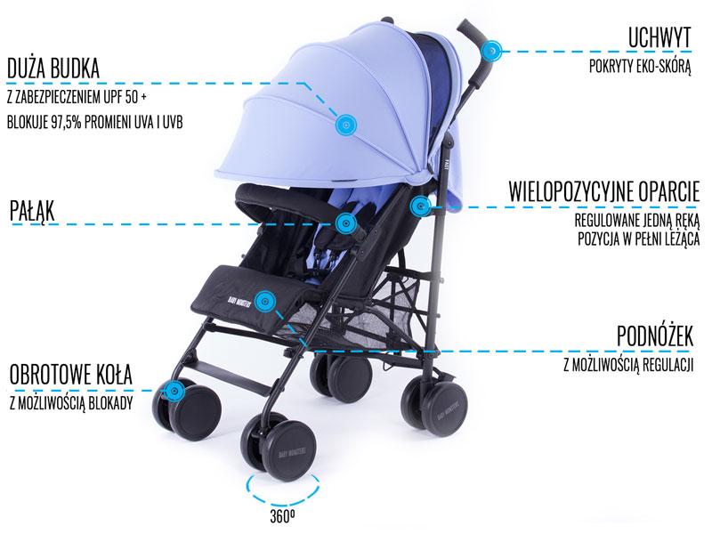 Wózek dziecięcy Baby MonstersFast